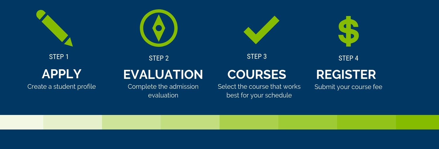 Student Steps Graphic